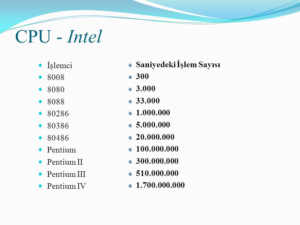 CPU - Intel İşlemci 8008 8080 8088 80286 80386 80486 Pentium Pentium II Pentium III Pentium IV Saniyedeki İşlem Sayısı 300 3.000 33.000 1.000.000 5.00