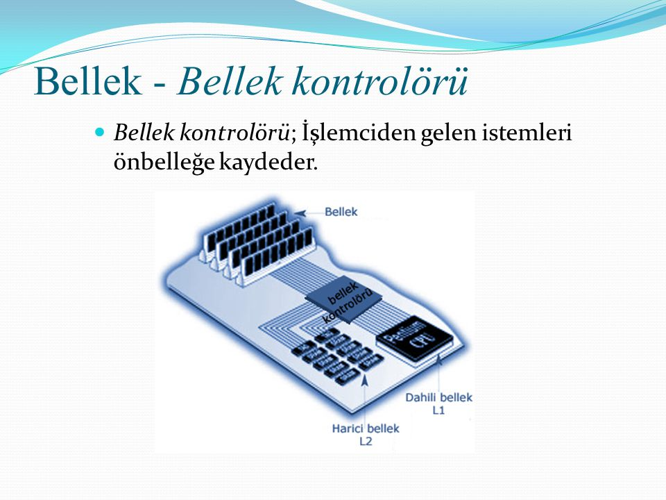 Bellek - Bellek kontrolörü Bellek kontrolörü; İşlemciden gelen istemleri önbelleğe kaydeder.