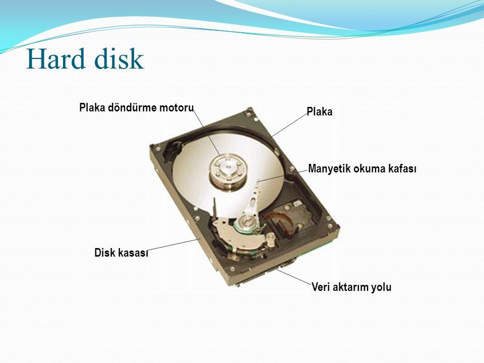 Hard disk Plaka Manyetik okuma kafası Veri aktarım yolu Disk kasası Plaka döndürme motoru