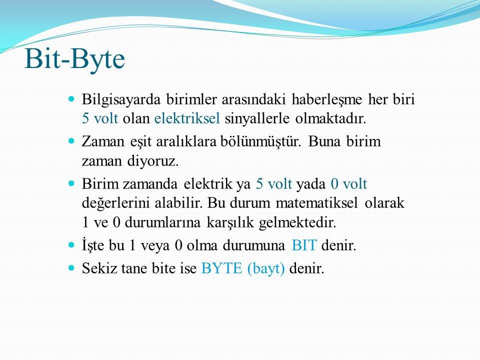 Bit-Byte Bit (Binary Digit) 8 bit = 1 byte 1024 byte = 1 kilobyte 1024 kilobyte = 1 megabyte 1024 megabyte = 1 gigabyte 1024 gigabyte = 1 terabyte