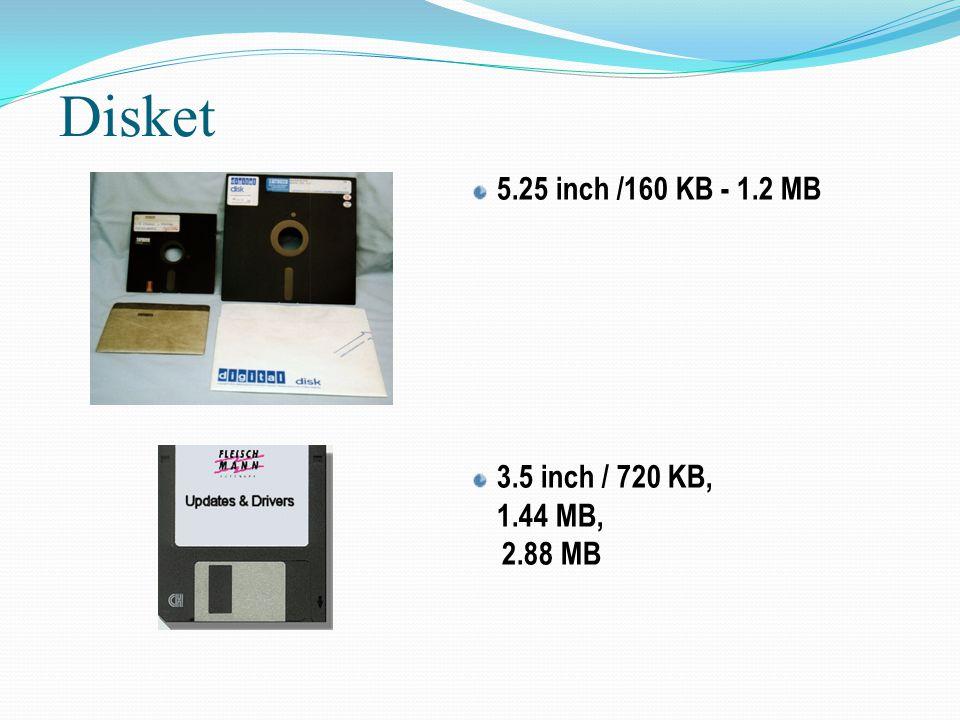 5.25 inch /160 KB - 1.2 MB 3.5 inch / 720 KB, 1.44 MB, 2.88 MB