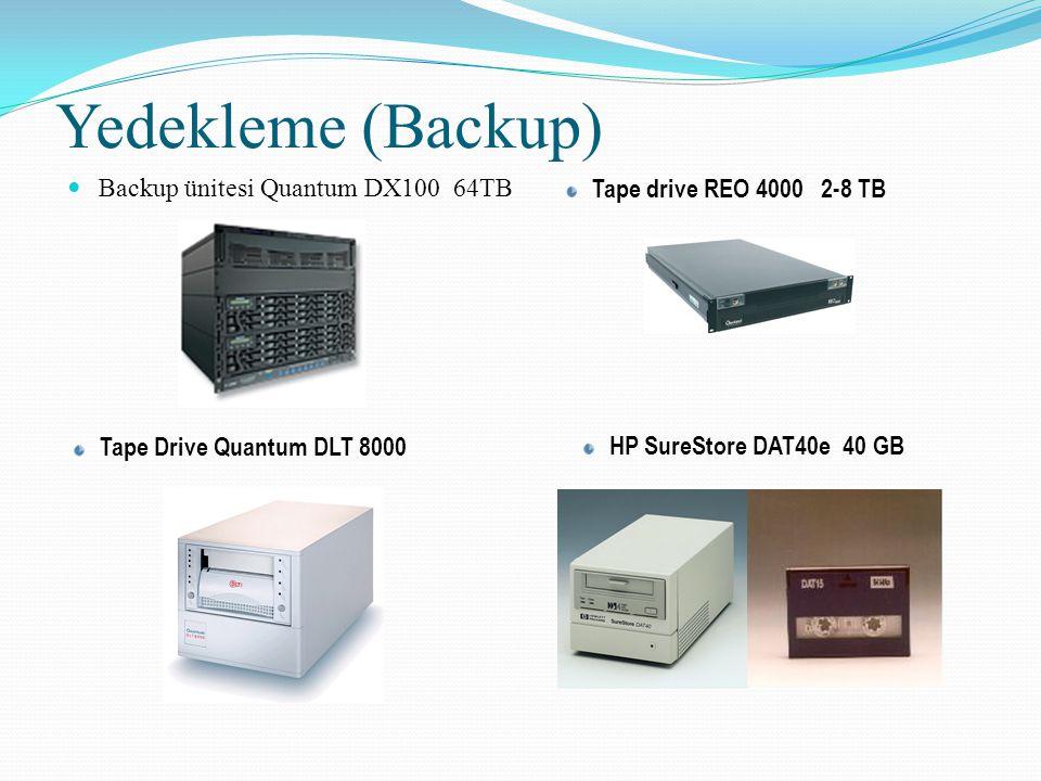 Yedekleme (Backup) Backup ünitesi Quantum DX100 64TB Tape drive REO 4000 2-8 TB Tape Drive Quantum DLT 8000 HP SureStore DAT40e 40 GB