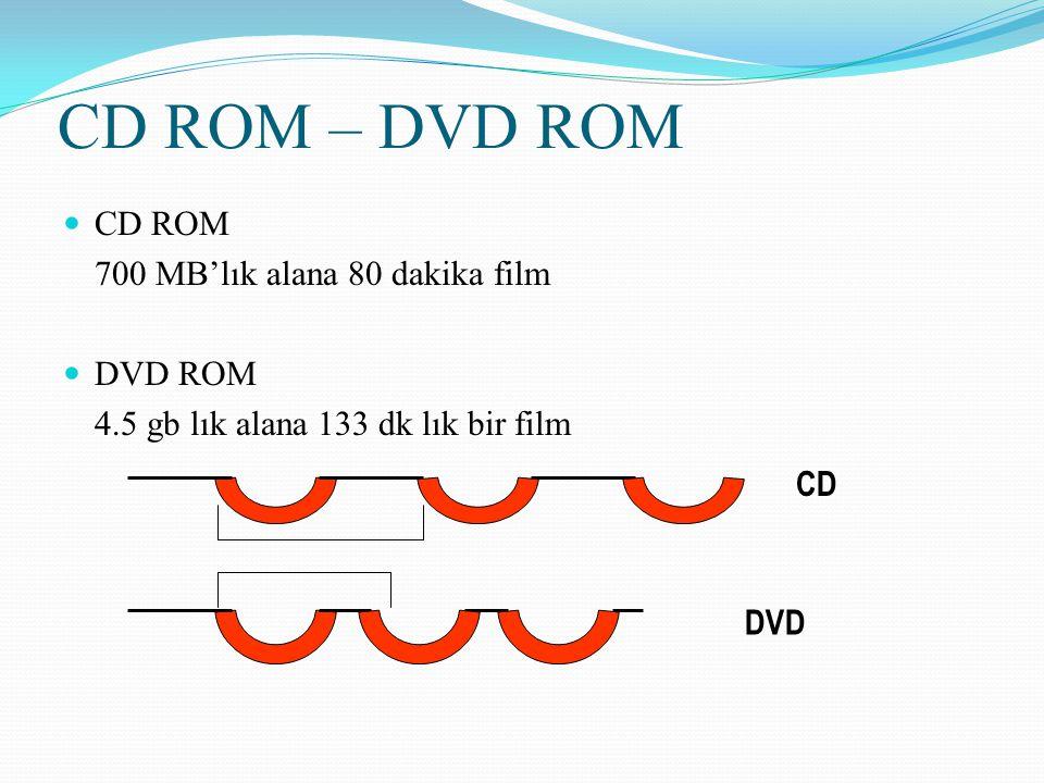 CD ROM – DVD ROM CD ROM 700 MB'lık alana 80 dakika film DVD ROM 4.5 gb lık alana 133 dk lık bir film CD DVD