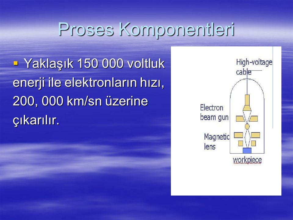 Proses Komponentleri  Yaklaşık 150 000 voltluk enerji ile elektronların hızı, 200, 000 km/sn üzerine çıkarılır.