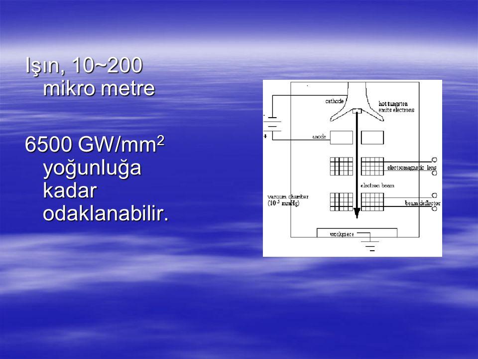 Işın, 10~200 mikro metre 6500 GW/mm 2 yoğunluğa kadar odaklanabilir.