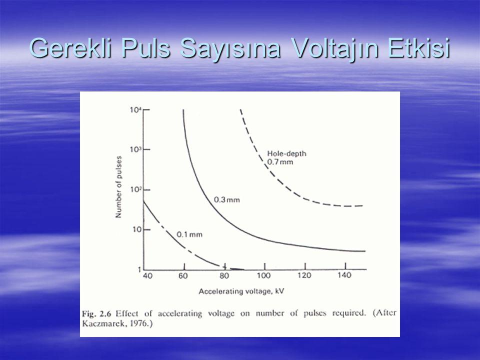 Gerekli Puls Sayısına Voltajın Etkisi
