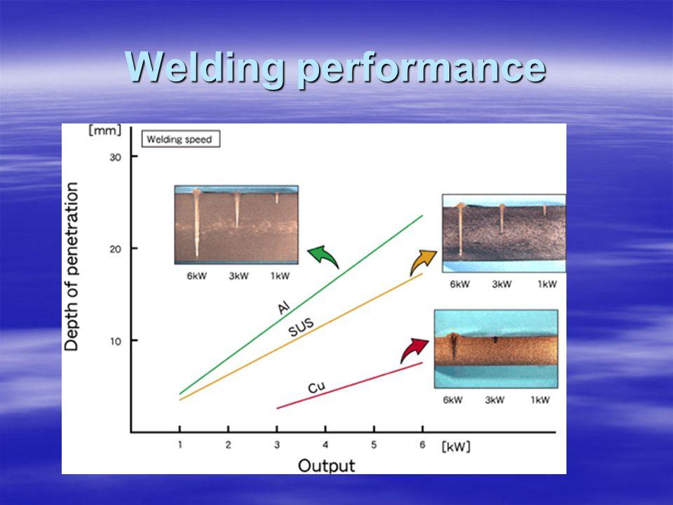 Welding performance