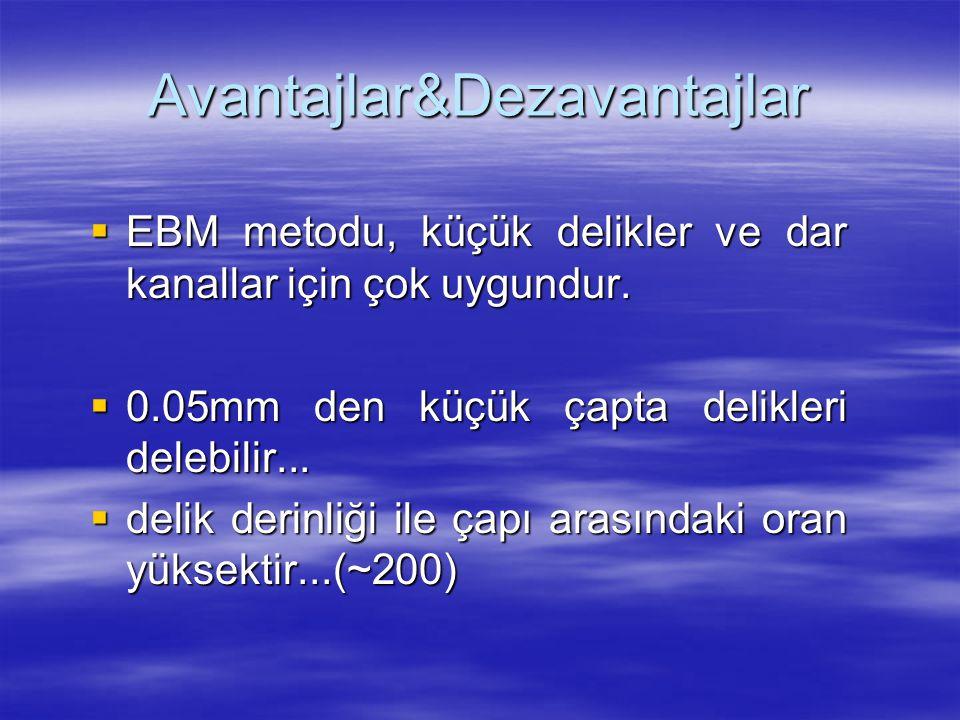 Avantajlar&Dezavantajlar  EBM metodu, küçük delikler ve dar kanallar için çok uygundur.  0.05mm den küçük çapta delikleri delebilir...  delik derin