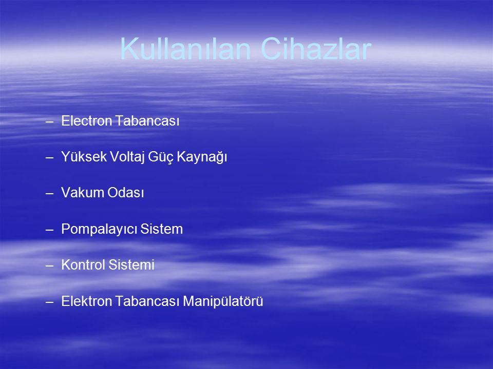 Kullanılan Cihazlar – –Electron Tabancası – –Yüksek Voltaj Güç Kaynağı – –Vakum Odası – –Pompalayıcı Sistem – –Kontrol Sistemi – –Elektron Tabancası M