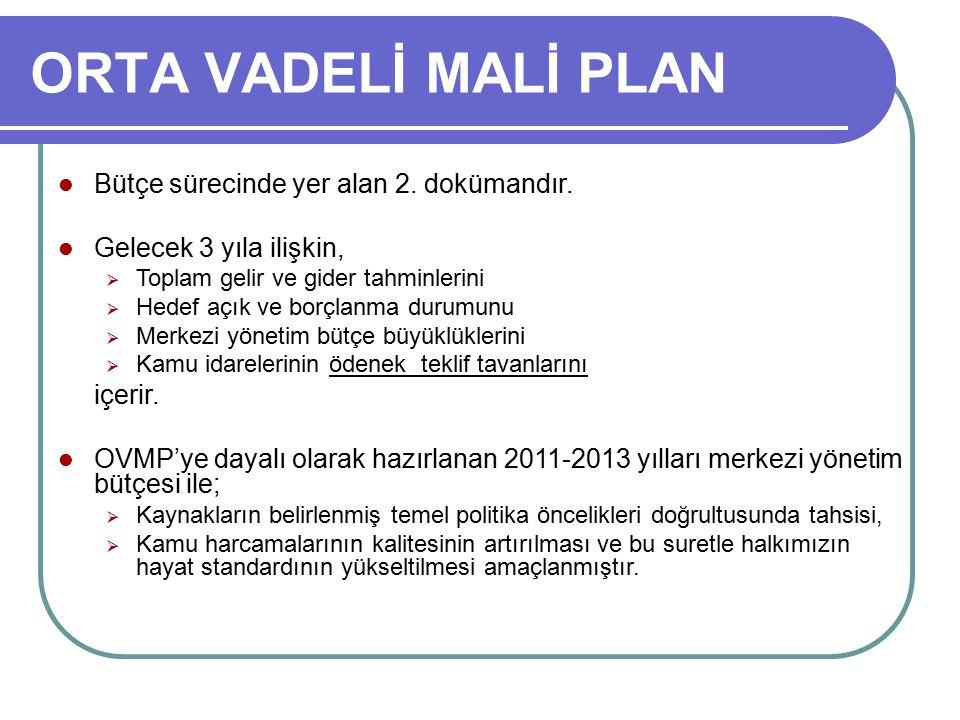 ORTA VADELİ MALİ PLAN Bütçe sürecinde yer alan 2. dokümandır.
