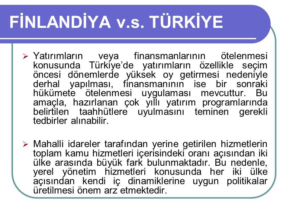 T.C. BAŞBAKANLIK Hazine Müsteşarlığı TEŞEKKÜRLER..