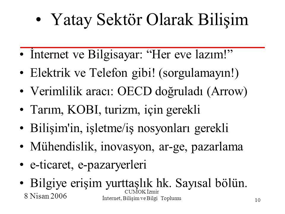 """8 Nisan 2006 CUMOK İzmir İnternet, Bilişim ve Bilgi Toplumu 10 İnternet ve Bilgisayar: """"Her eve lazım!"""" Elektrik ve Telefon gibi! (sorgulamayın!) Veri"""