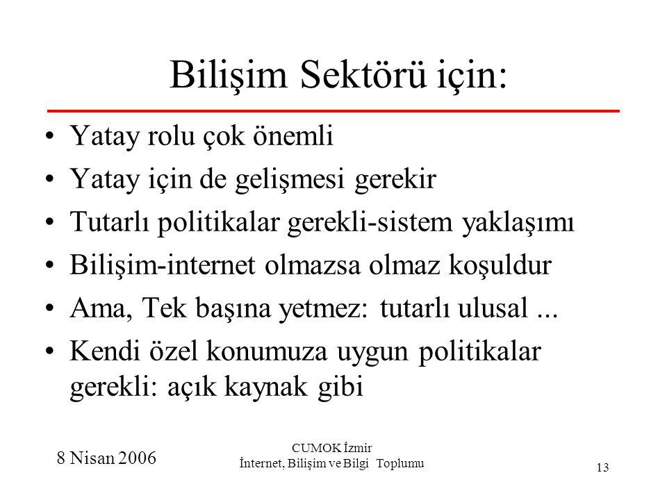 8 Nisan 2006 CUMOK İzmir İnternet, Bilişim ve Bilgi Toplumu 13 Bilişim Sektörü için: Yatay rolu çok önemli Yatay için de gelişmesi gerekir Tutarlı pol
