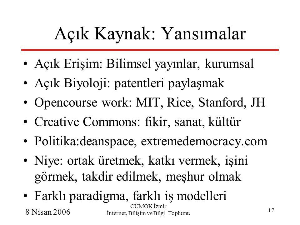 8 Nisan 2006 CUMOK İzmir İnternet, Bilişim ve Bilgi Toplumu 17 Açık Kaynak: Yansımalar Açık Erişim: Bilimsel yayınlar, kurumsal Açık Biyoloji: patentl