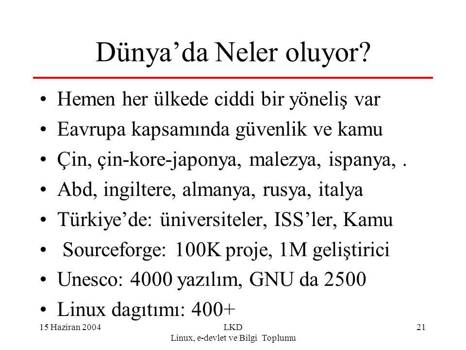 15 Haziran 2004LKD Linux, e-devlet ve Bilgi Toplumu 21 Dünya'da Neler oluyor? Hemen her ülkede ciddi bir yöneliş var Eavrupa kapsamında güvenlik ve ka