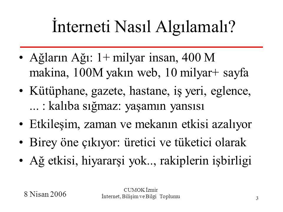 8 Nisan 2006 CUMOK İzmir İnternet, Bilişim ve Bilgi Toplumu 3 İnterneti Nasıl Algılamalı? Ağların Ağı: 1+ milyar insan, 400 M makina, 100M yakın web,
