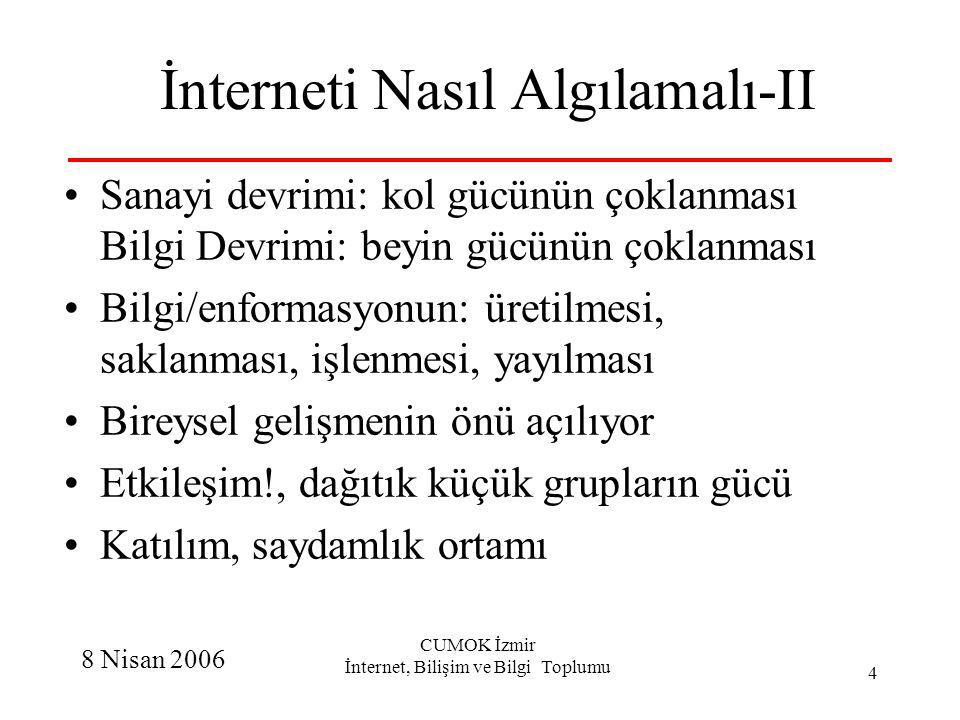 8 Nisan 2006 CUMOK İzmir İnternet, Bilişim ve Bilgi Toplumu 4 İnterneti Nasıl Algılamalı-II Sanayi devrimi: kol gücünün çoklanması Bilgi Devrimi: beyi