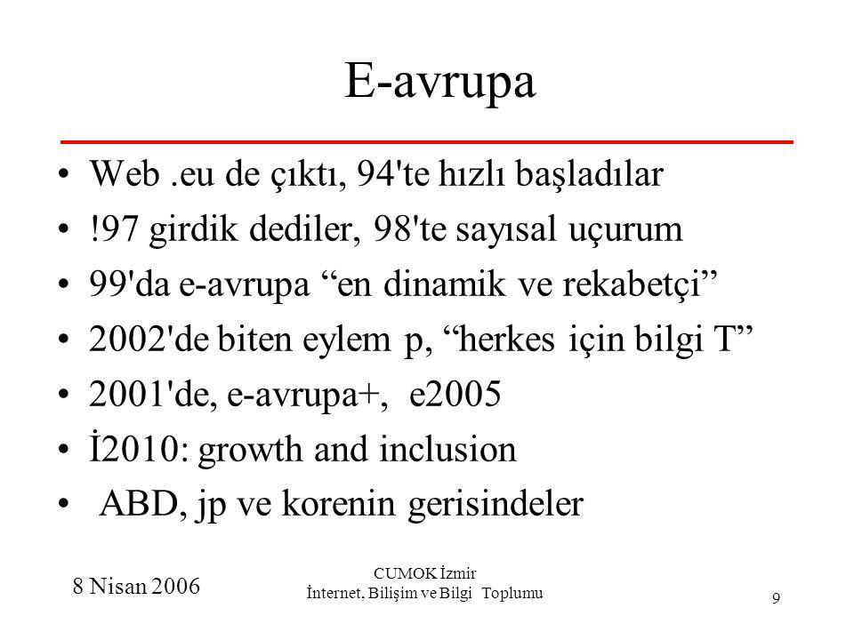 8 Nisan 2006 CUMOK İzmir İnternet, Bilişim ve Bilgi Toplumu 9 E-avrupa Web.eu de çıktı, 94'te hızlı başladılar !97 girdik dediler, 98'te sayısal uçuru