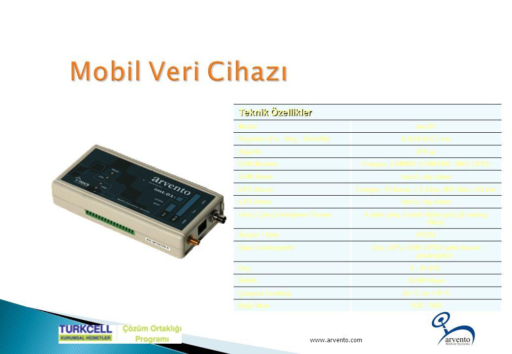 Teknik Özellikler Modelimt.01 Boyutları (En - Boy - Derinlik)8.2x16.4x3.3 cm Arğırlık270 gr GSM ModemEntegre, GSM900 / GSM1800, SMS, GPRS GSM Antenhar