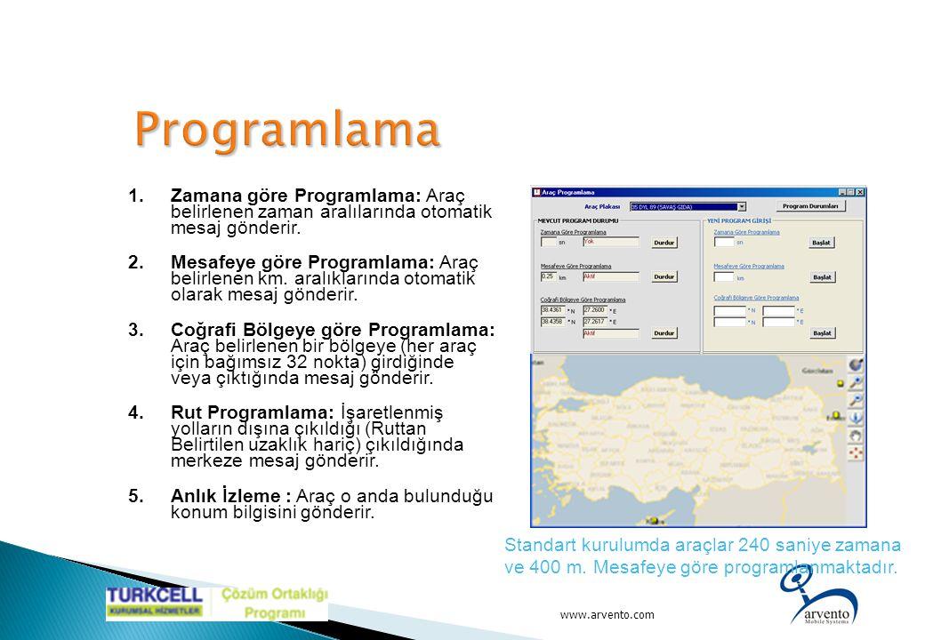 1.Zamana göre Programlama: Araç belirlenen zaman aralılarında otomatik mesaj gönderir. 2.Mesafeye göre Programlama: Araç belirlenen km. aralıklarında