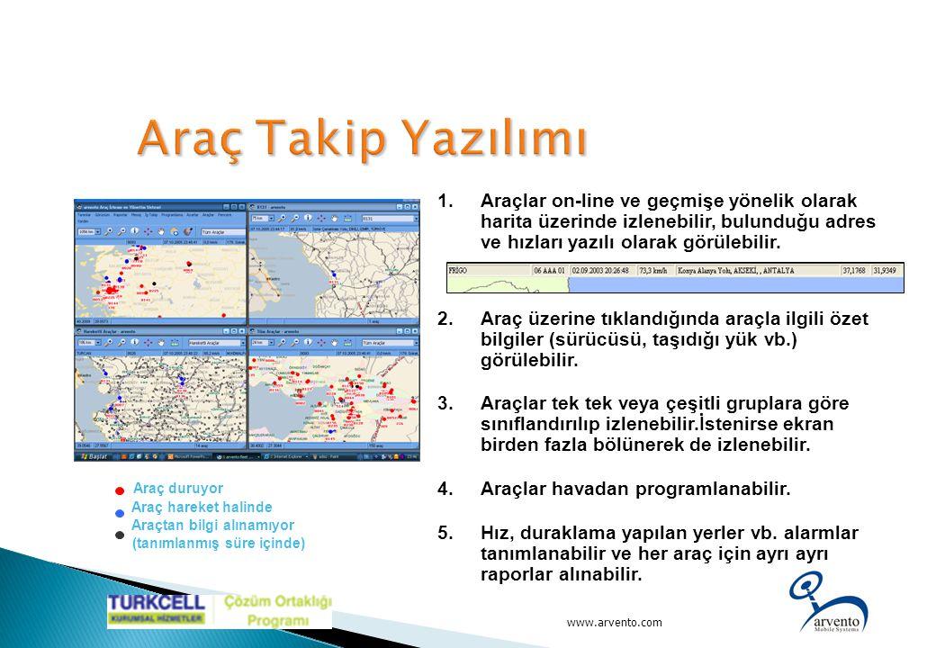 1.Araçlar on-line ve geçmişe yönelik olarak harita üzerinde izlenebilir, bulunduğu adres ve hızları yazılı olarak görülebilir. 2.Araç üzerine tıklandı