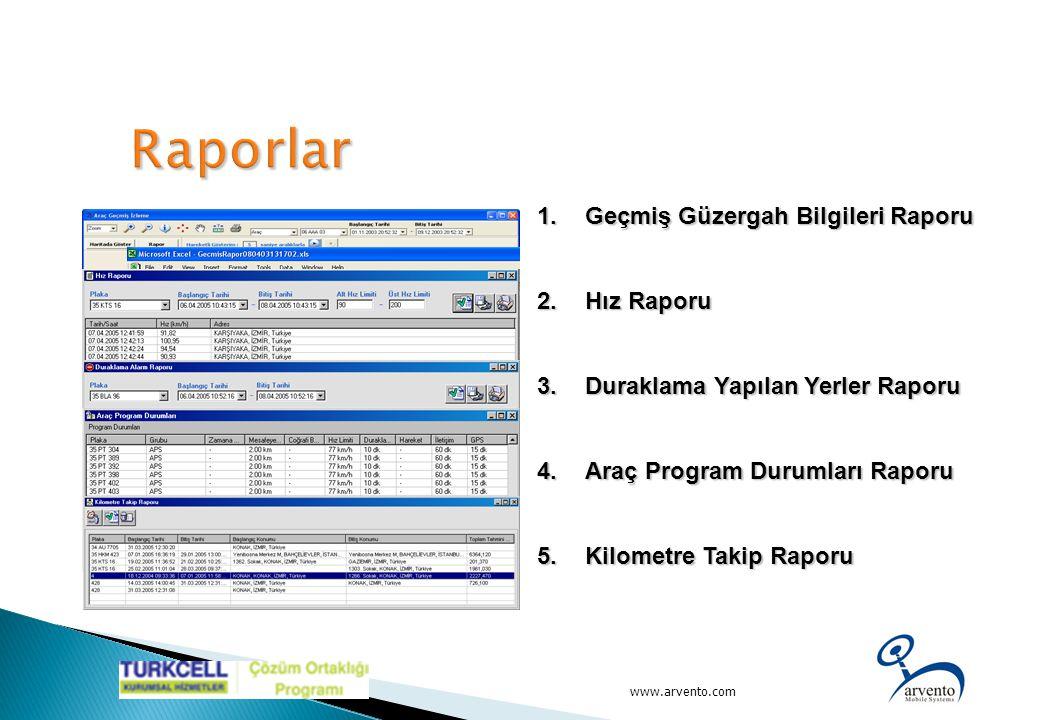 1.Geçmiş Güzergah Bilgileri Raporu 2.Hız Raporu 3.Duraklama Yapılan Yerler Raporu 4.Araç Program Durumları Raporu 5.Kilometre Takip Raporu www.arvento