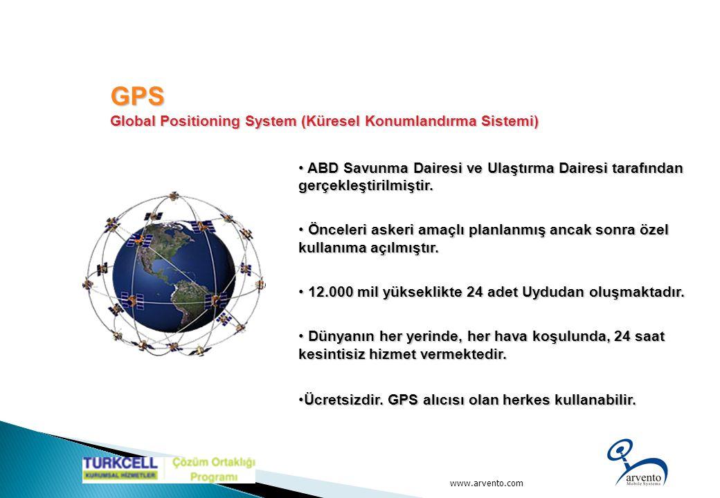 www.arvento.com ABD Savunma Dairesi ve Ulaştırma Dairesi tarafından gerçekleştirilmiştir. ABD Savunma Dairesi ve Ulaştırma Dairesi tarafından gerçekle