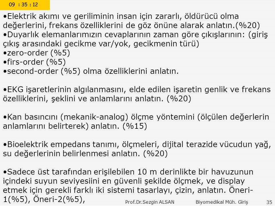 Prof.Dr.Sezgin ALSAN Biyomedikal Müh. Giriş 35 Elektrik akımı ve geriliminin insan için zararlı, öldürücü olma değerlerini, frekans özelliklerini de g