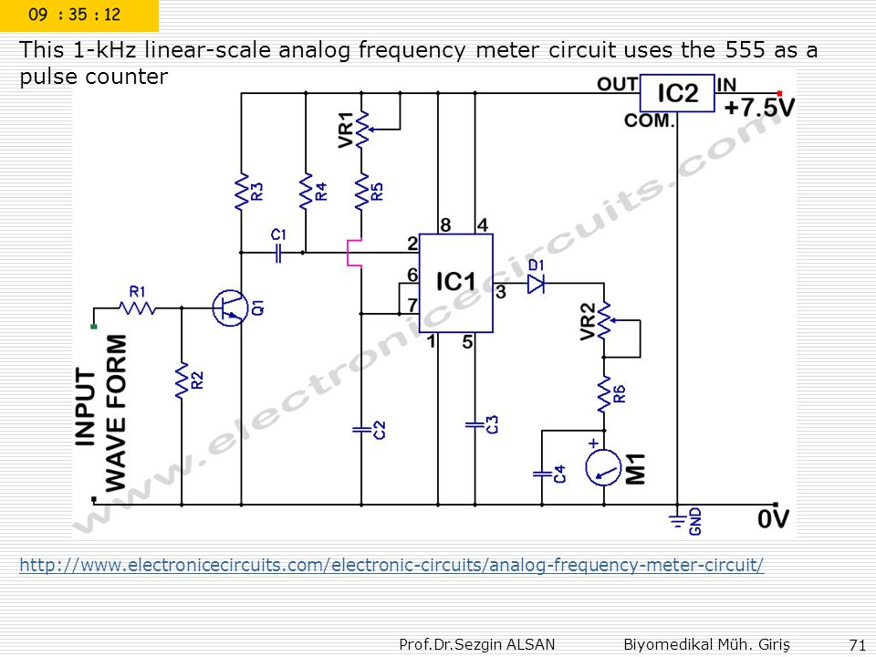 Prof.Dr.Sezgin ALSAN Biyomedikal Müh. Giriş 71 http://www.electronicecircuits.com/electronic-circuits/analog-frequency-meter-circuit/ This 1-kHz linea