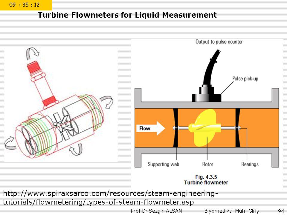 Prof.Dr.Sezgin ALSAN Biyomedikal Müh. Giriş 94 Turbine Flowmeters for Liquid Measurement http://www.spiraxsarco.com/resources/steam-engineering- tutor