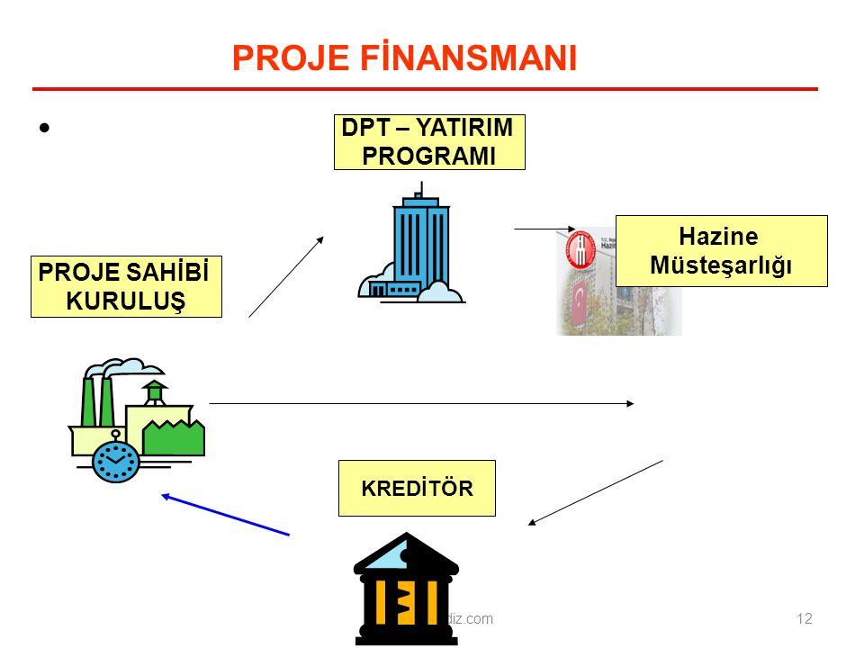 www.hozyildiz.com12 DPT – YATIRIM PROGRAMI PROJE SAHİBİ KURULUŞ Hazine Müsteşarlığı KREDİTÖR PROJE FİNANSMANI