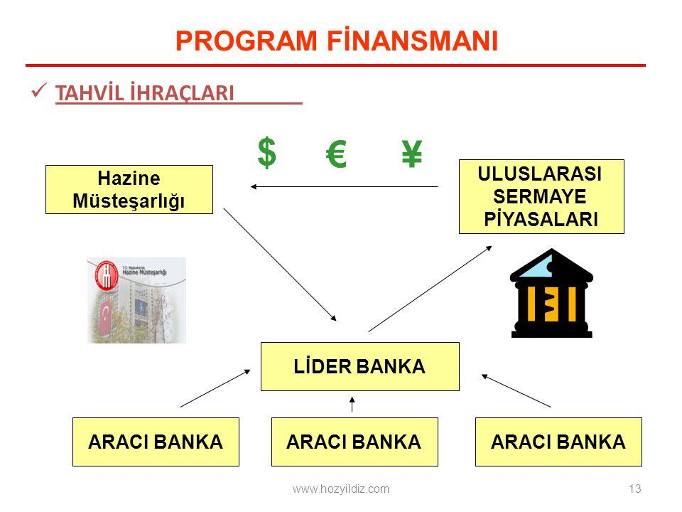 TAHVİL İHRAÇLARI www.hozyildiz.com13 Hazine Müsteşarlığı ULUSLARASI SERMAYE PİYASALARI PROGRAM FİNANSMANI LİDER BANKA ARACI BANKA $ ¥€