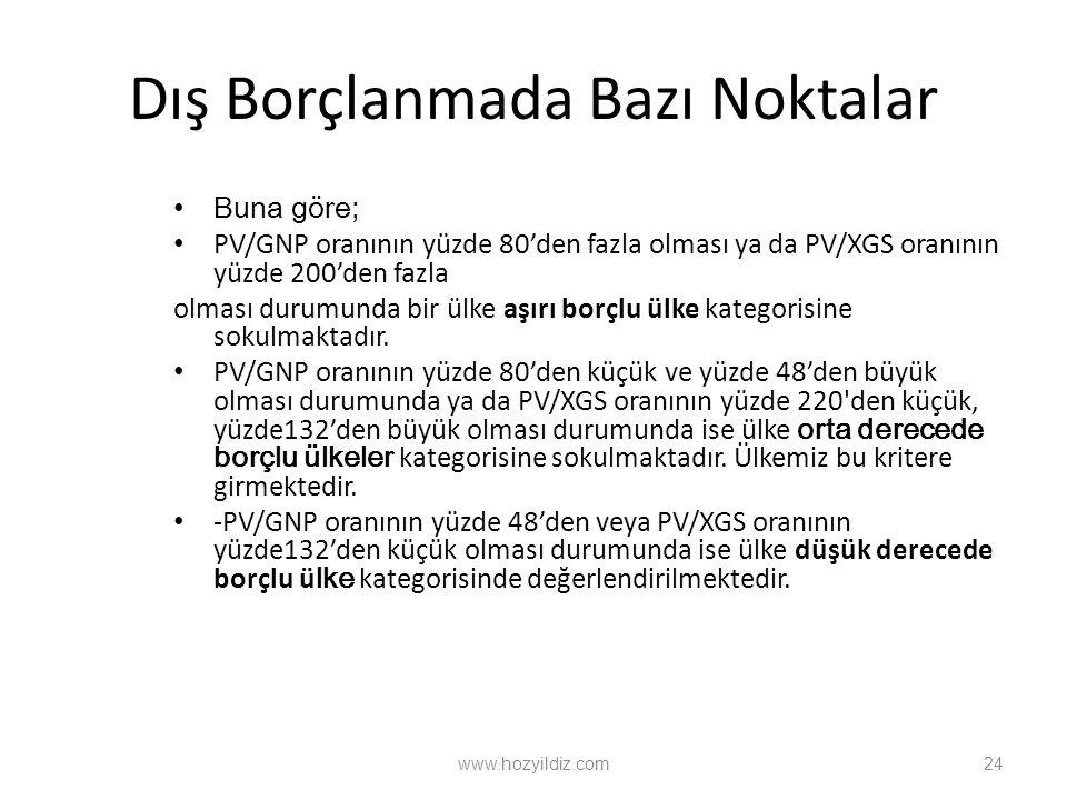 Dış Borçlanmada Bazı Noktalar Buna göre; PV/GNP oranının yüzde 80'den fazla olması ya da PV/XGS oranının yüzde 200'den fazla olması durumunda bir ülke
