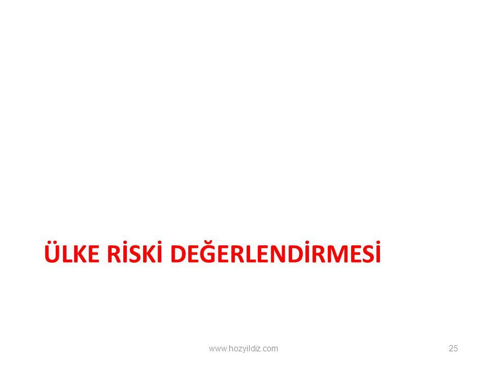ÜLKE RİSKİ DEĞERLENDİRMESİ www.hozyildiz.com25