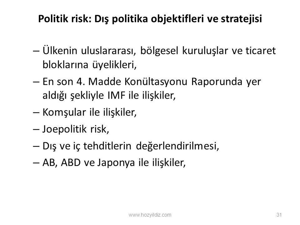 Politik risk: Dış politika objektifleri ve stratejisi – Ülkenin uluslararası, bölgesel kuruluşlar ve ticaret bloklarına üyelikleri, – En son 4.