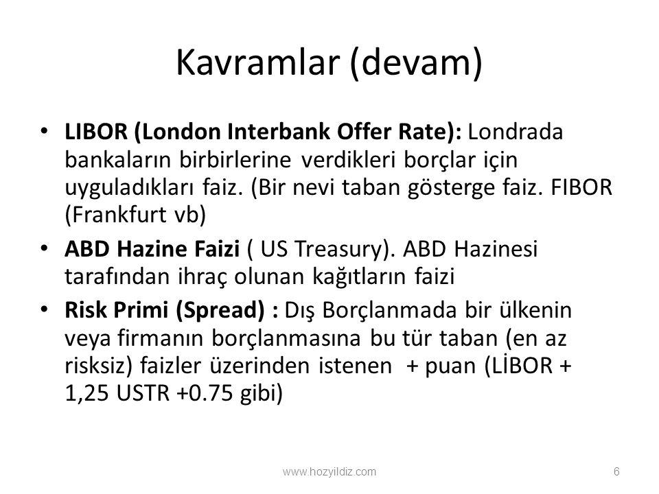 Kavramlar (devam) LIBOR (London Interbank Offer Rate): Londrada bankaların birbirlerine verdikleri borçlar için uyguladıkları faiz. (Bir nevi taban gö