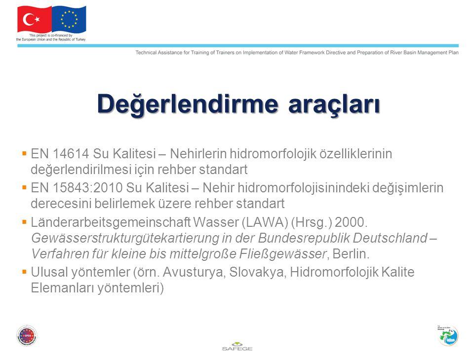 Değerlendirme araçları  EN 14614 Su Kalitesi – Nehirlerin hidromorfolojik özelliklerinin değerlendirilmesi için rehber standart  EN 15843:2010 Su Kalitesi – Nehir hidromorfolojisinindeki değişimlerin derecesini belirlemek üzere rehber standart  Länderarbeitsgemeinschaft Wasser (LAWA) (Hrsg.) 2000.