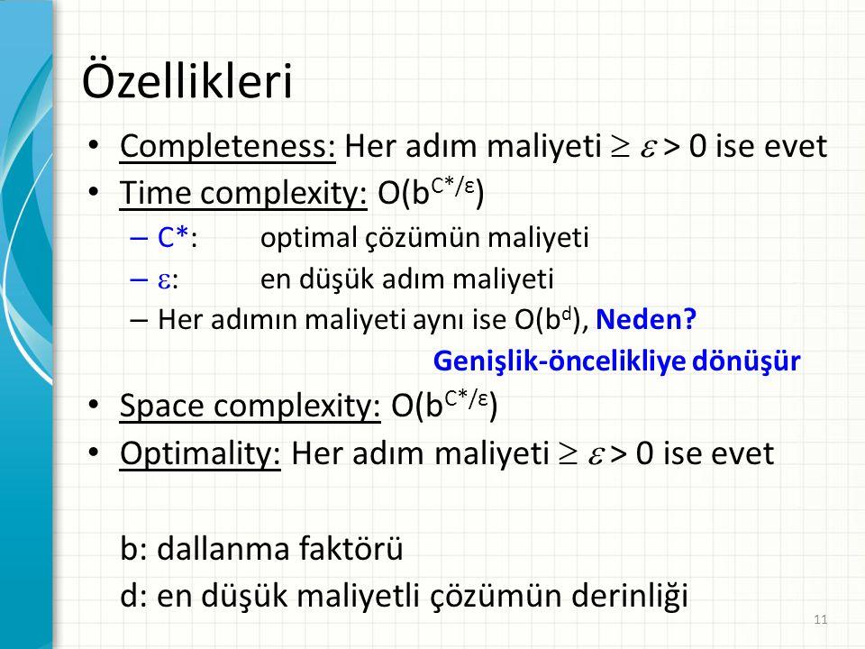 11 Özellikleri Completeness: Her adım maliyeti   > 0 ise evet Time complexity: O(b C*/ε ) – C*:optimal çözümün maliyeti –  :en düşük adım maliyeti – Her adımın maliyeti aynı ise O(b d ), Neden.