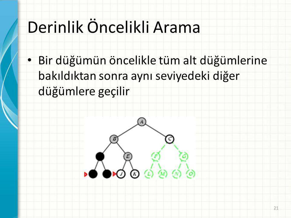 Derinlik Öncelikli Arama Bir düğümün öncelikle tüm alt düğümlerine bakıldıktan sonra aynı seviyedeki diğer düğümlere geçilir 21