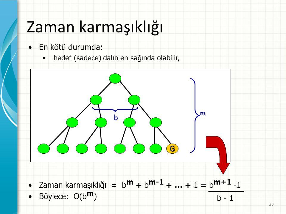 23 Zaman karmaşıklığı En kötü durumda: hedef (sadece) dalın en sağında olabilir, G m b Zaman karmaşıklığı = b m + b m-1 + … + 1 = b m+1 -1 Böylece: O(b m ) b - 1