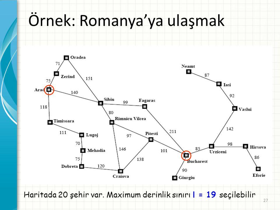 27 Örnek: Romanya'ya ulaşmak Haritada 20 şehir var. Maximum derinlik sınırı l = 19 seçilebilir