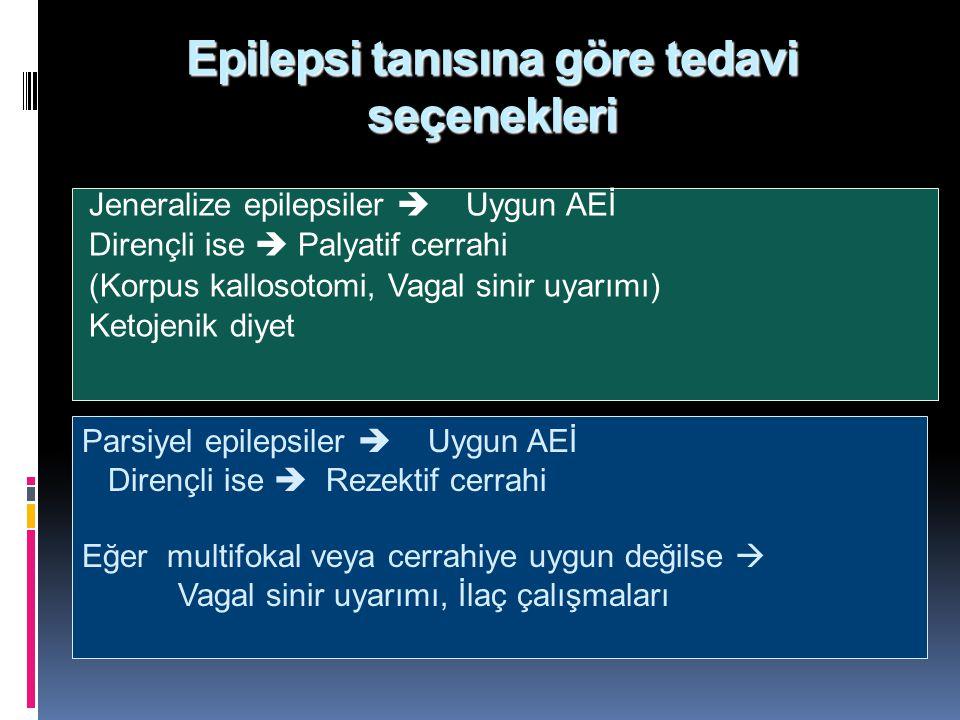 Epilepsi tanısına göre tedavi seçenekleri Jeneralize epilepsiler  Uygun AEİ Dirençli ise  Palyatif cerrahi (Korpus kallosotomi, Vagal sinir uyarımı)