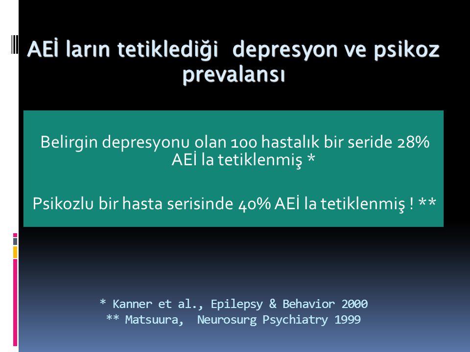 * Kanner et al., Epilepsy & Behavior 2000 ** Matsuura, Neurosurg Psychiatry 1999 Belirgin depresyonu olan 100 hastalık bir seride 28% AEİ la tetiklenm