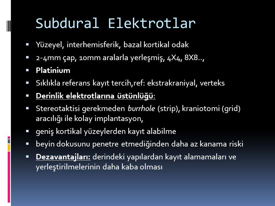 Subdural Elektrotlar  Yüzeyel, interhemisferik, bazal kortikal odak  2-4mm çap, 10mm aralarla yerleşmiş, 4X4, 8X8..,  Platinium  Sıklıkla referans