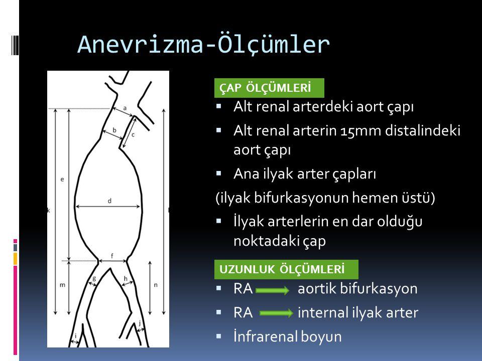 Anevrizma-Ölçümler  Alt renal arterdeki aort çapı  Alt renal arterin 15mm distalindeki aort çapı  Ana ilyak arter çapları (ilyak bifurkasyonun hemen üstü)  İlyak arterlerin en dar olduğu noktadaki çap  RA aortik bifurkasyon  RA internal ilyak arter  İnfrarenal boyun ÇAP ÖLÇÜMLERİ UZUNLUK ÖLÇÜMLERİ