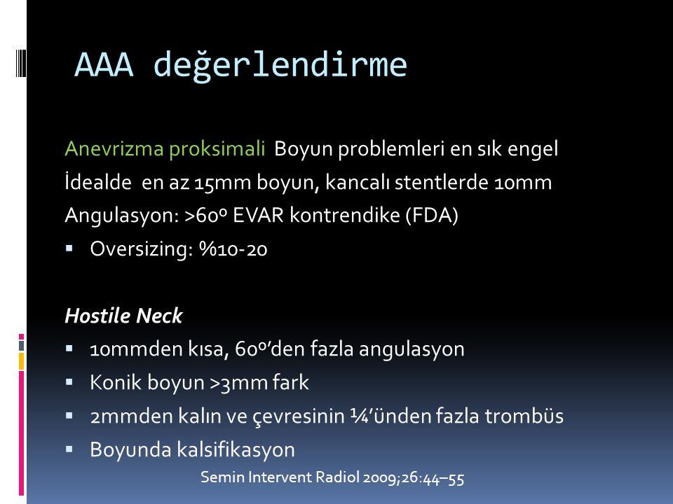 AAA değerlendirme Anevrizma proksimali Boyun problemleri en sık engel İdealde en az 15mm boyun, kancalı stentlerde 10mm Angulasyon: >60º EVAR kontrend