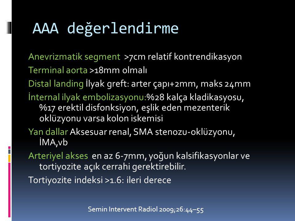 AAA değerlendirme Anevrizmatik segment >7cm relatif kontrendikasyon Terminal aorta >18mm olmalı Distal landing İlyak greft: arter çapı+2mm, maks 24mm İnternal ilyak embolizasyonu:%28 kalça kladikasyosu, %17 erektil disfonksiyon, eşlik eden mezenterik oklüzyonu varsa kolon iskemisi Yan dallar Aksesuar renal, SMA stenozu-oklüzyonu, İMA,vb Arteriyel akses en az 6-7mm, yoğun kalsifikasyonlar ve tortiyozite açık cerrahi gerektirebilir.