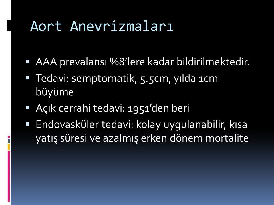 Aort Anevrizmaları  AAA prevalansı %8'lere kadar bildirilmektedir.  Tedavi: semptomatik, 5.5cm, yılda 1cm büyüme  Açık cerrahi tedavi: 1951'den ber