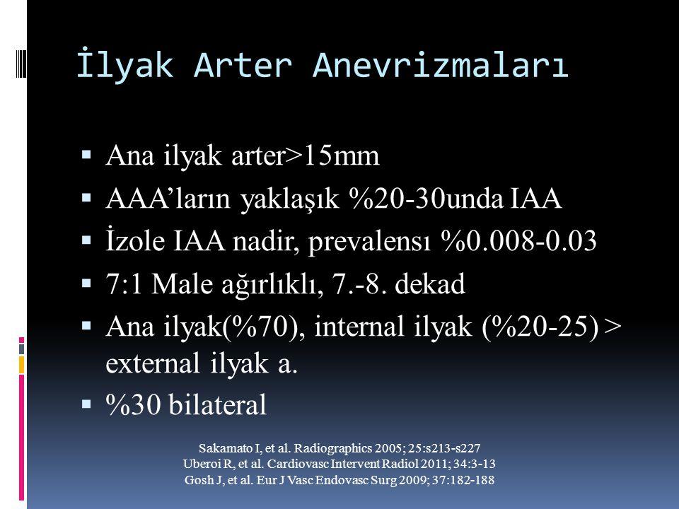 İlyak Arter Anevrizmaları  Ana ilyak arter>15mm  AAA'ların yaklaşık %20-30unda IAA  İzole IAA nadir, prevalensı %0.008-0.03  7:1 Male ağırlıklı, 7