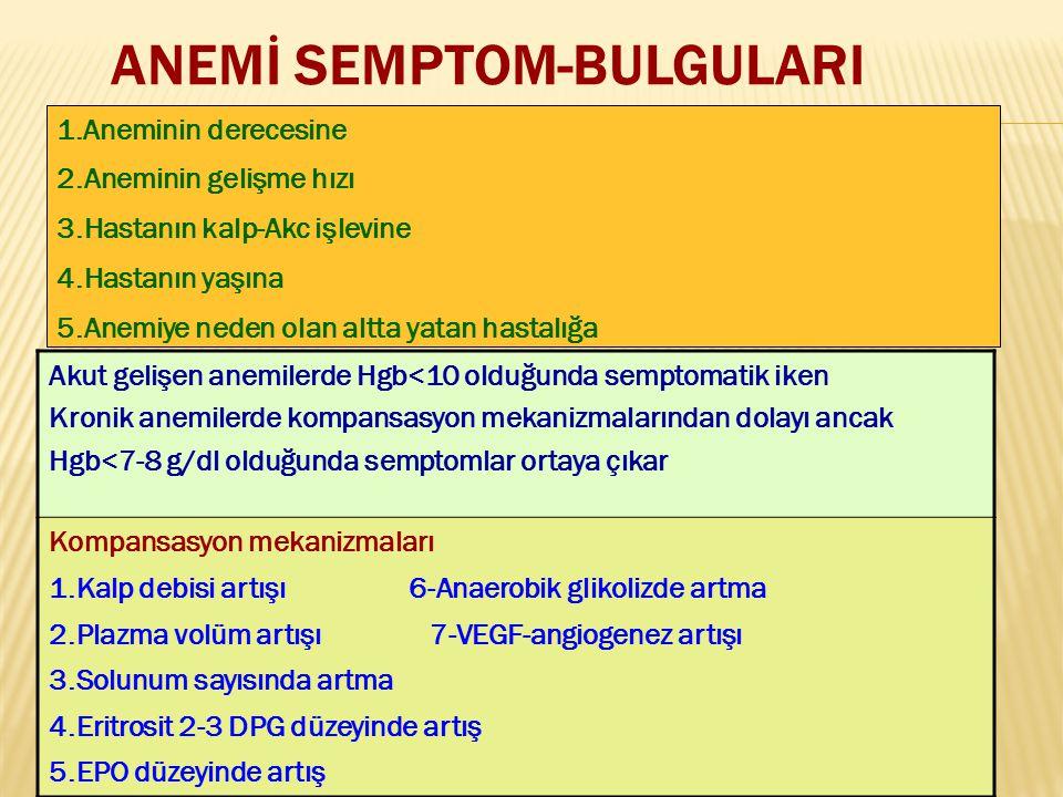 ANEMİ SEMPTOM-BULGULARI Akut gelişen anemilerde Hgb<10 olduğunda semptomatik iken Kronik anemilerde kompansasyon mekanizmalarından dolayı ancak Hgb<7-